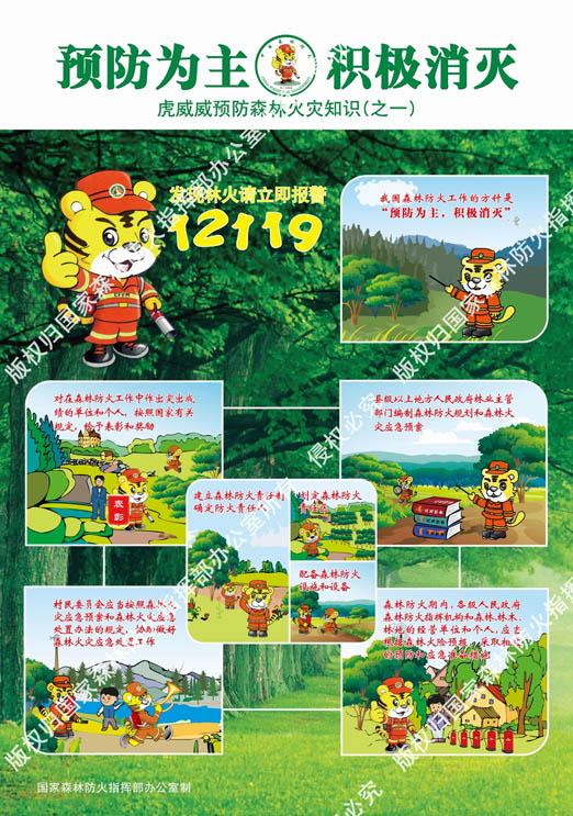 虎威威预防森林火灾宣传画(1)